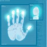 Access Control Handprint